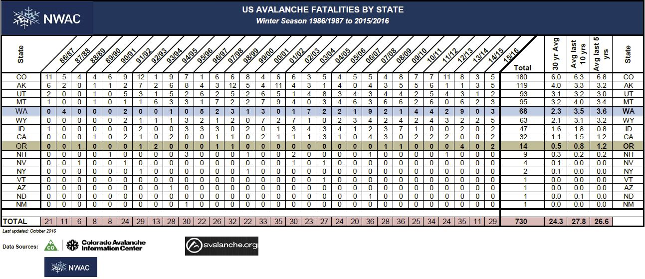 Aval_fat_by_state thru 2015-2016.JPG